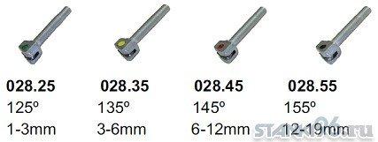 Сменная головка для стеклорезов с крутящейся головкой (стекло 1-19мм)